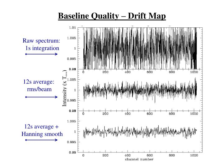 Baseline Quality – Drift Map