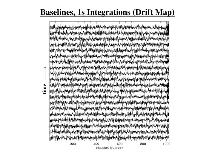 Baselines, 1s Integrations (Drift Map)