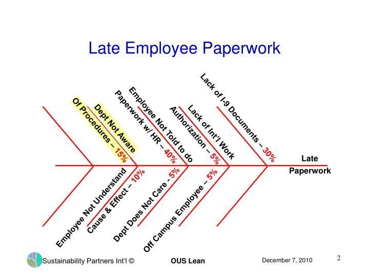 Late Employee Paperwork