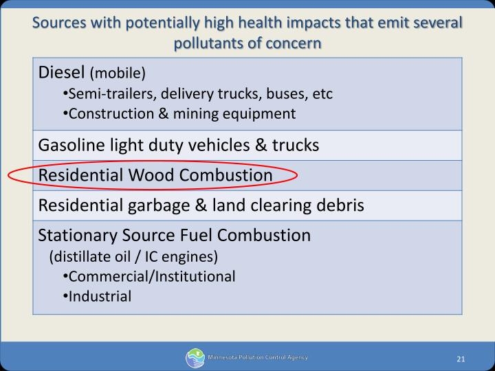 Sources with potentially high health impacts that emit several pollutants of concern
