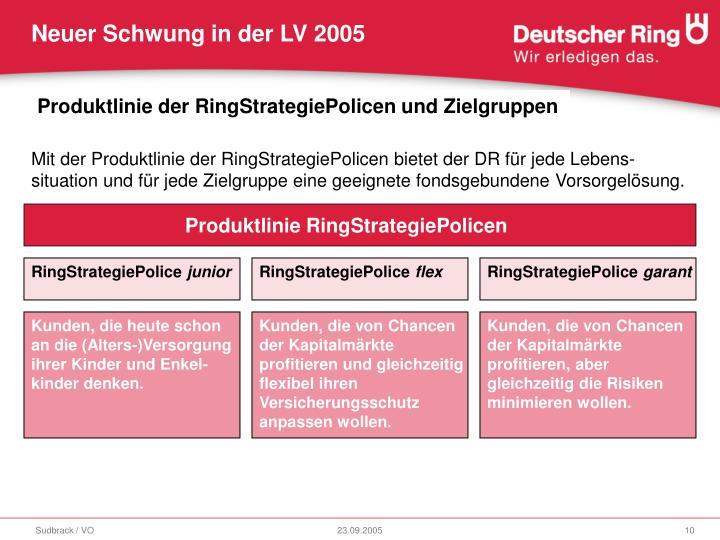 Produktlinie der RingStrategiePolicen und Zielgruppen