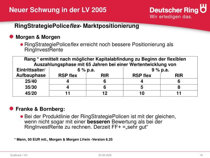 RingStrategiePolice
