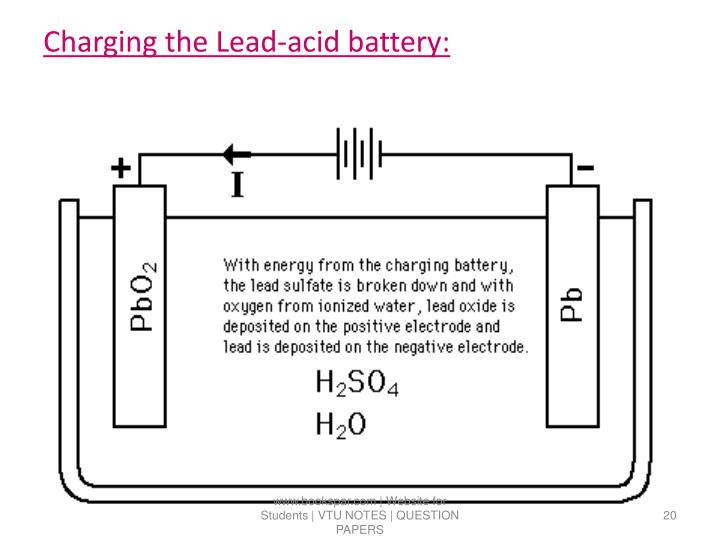 Charging the Lead-acid battery: