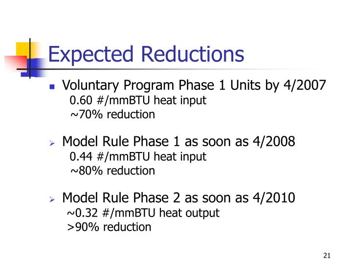 Expected Reductions