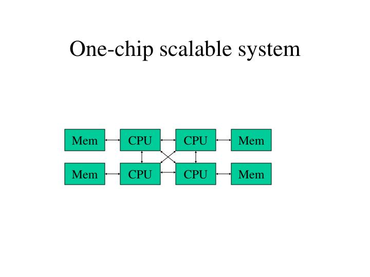 One-chip scalable system