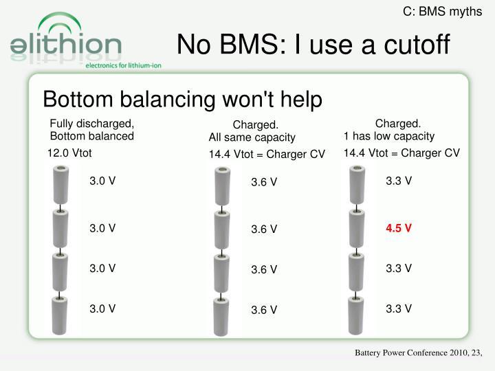 C: BMS myths