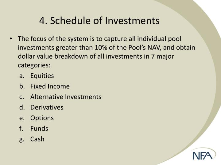 4. Schedule of Investments
