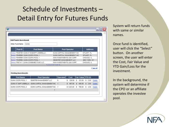 Schedule of Investments –
