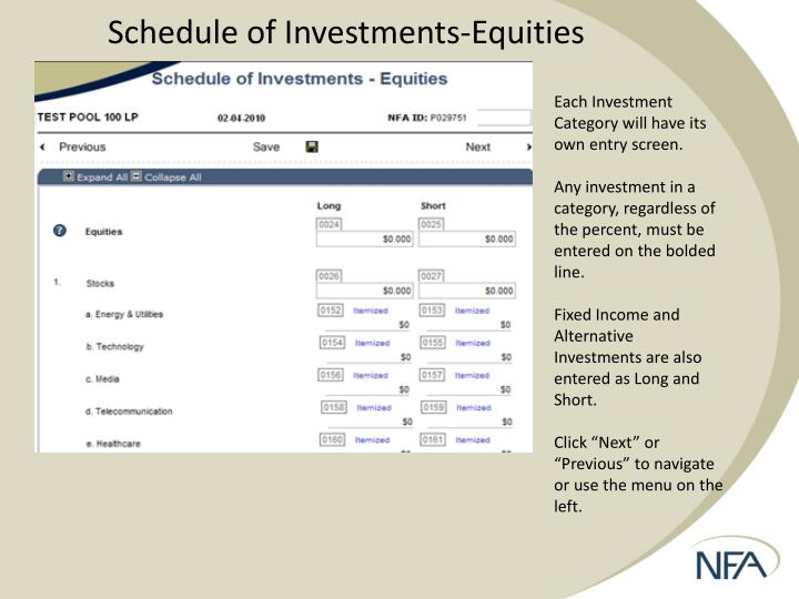 Schedule of Investments-Equities