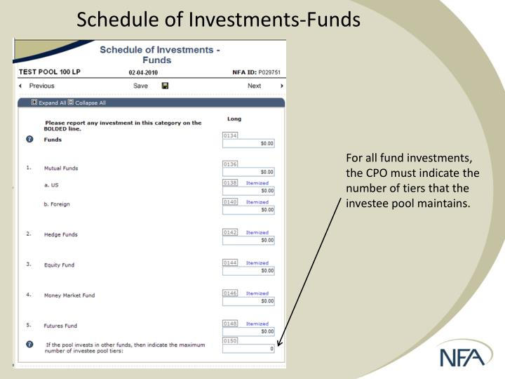 Schedule of Investments-Funds