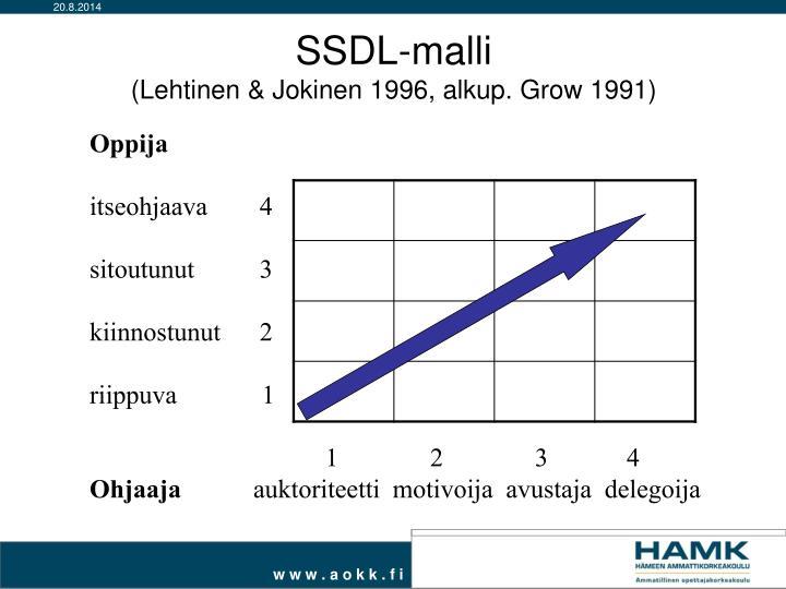 SSDL-malli
