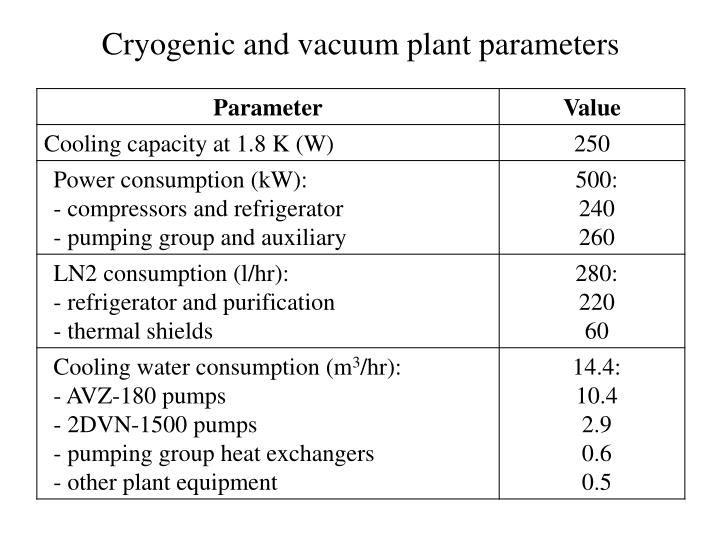 Cryogenic and vacuum plant parameters