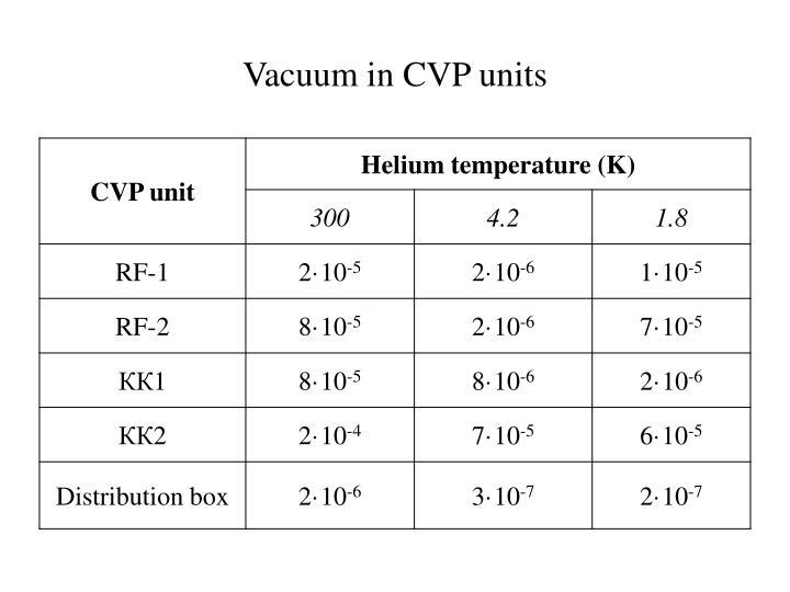 Vacuum in CVP units