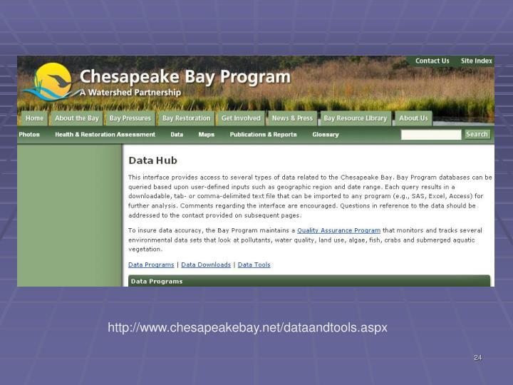 http://www.chesapeakebay.net/dataandtools.aspx