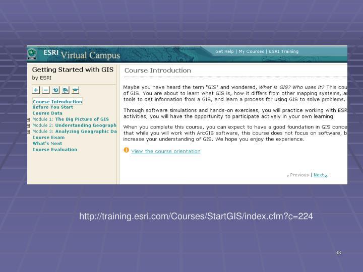 http://training.esri.com/Courses/StartGIS/index.cfm?c=224