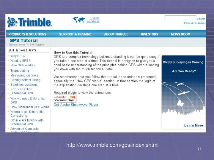 http://www.trimble.com/gps/index.shtml