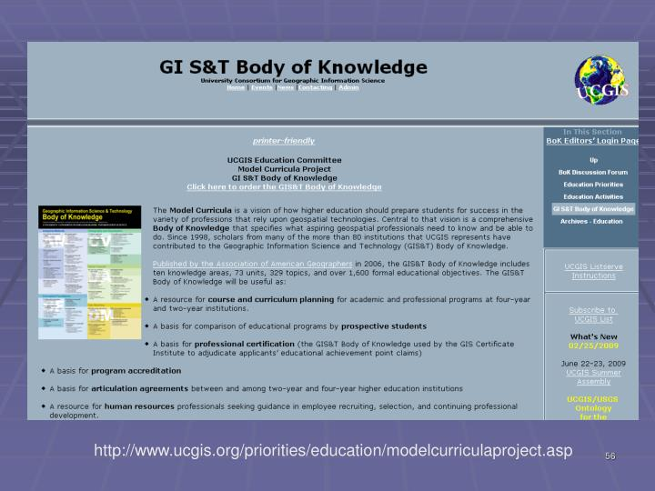 http://www.ucgis.org/priorities/education/modelcurriculaproject.asp