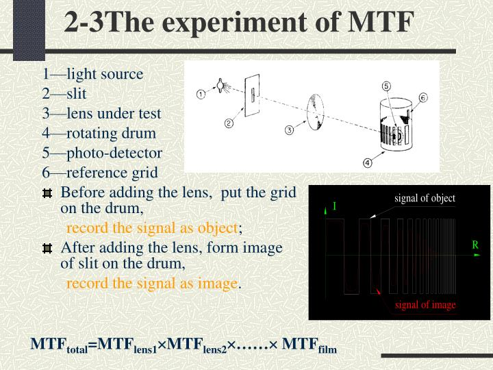 2-3The experiment of MTF