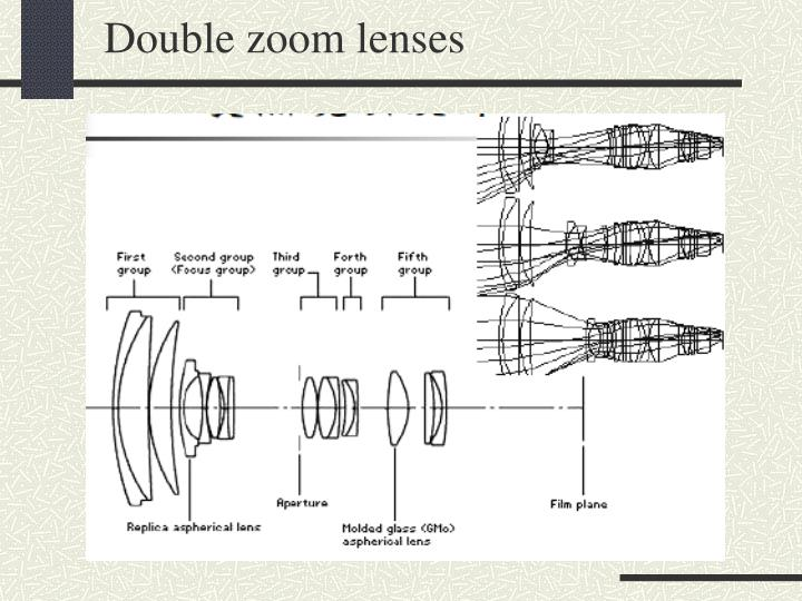 Double zoom lenses