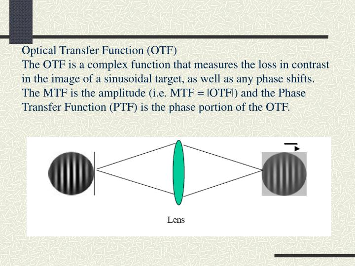 Optical Transfer Function (OTF)