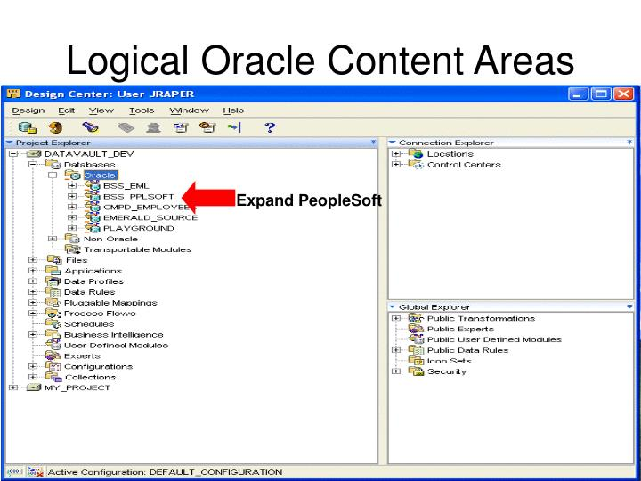 Expand PeopleSoft