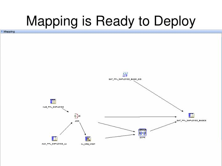 Mapping is Ready to Deploy