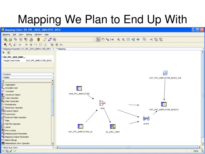 Mapping We Plan to End Up With