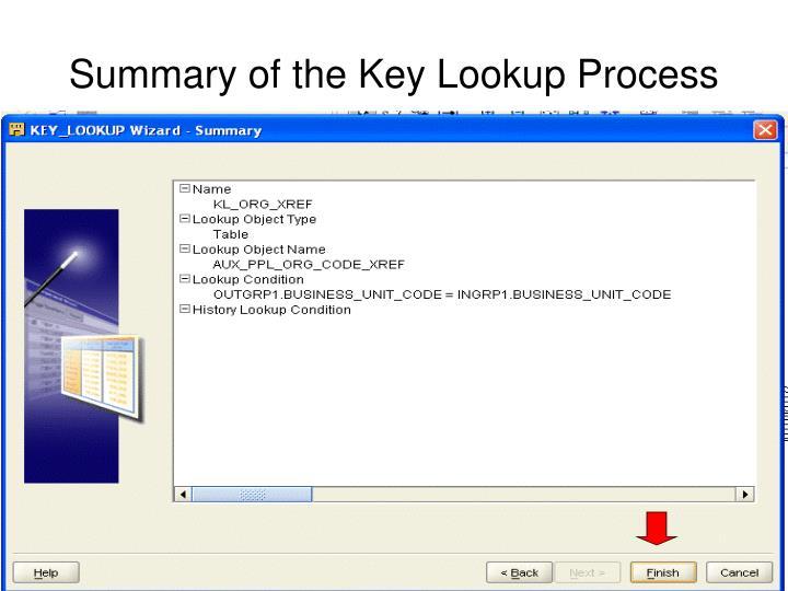 Summary of the Key Lookup Process
