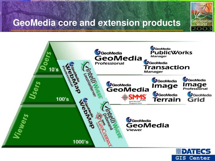 GeoMedia core and extension products