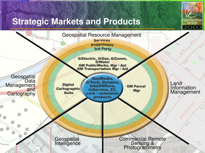 Strategic Markets and Products
