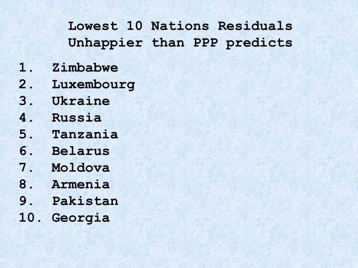 Lowest 10 Nations Residuals