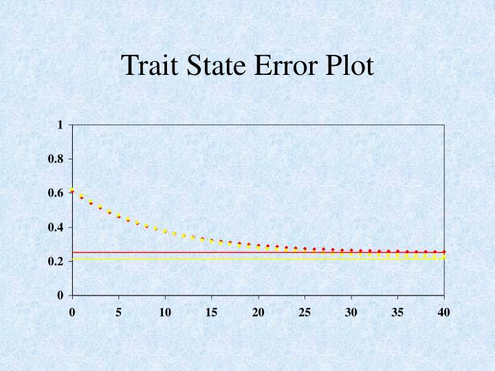 Trait State Error Plot