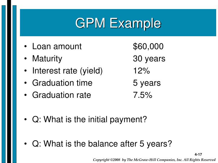 GPM Example