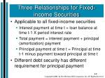 three relationships for fixed income securities