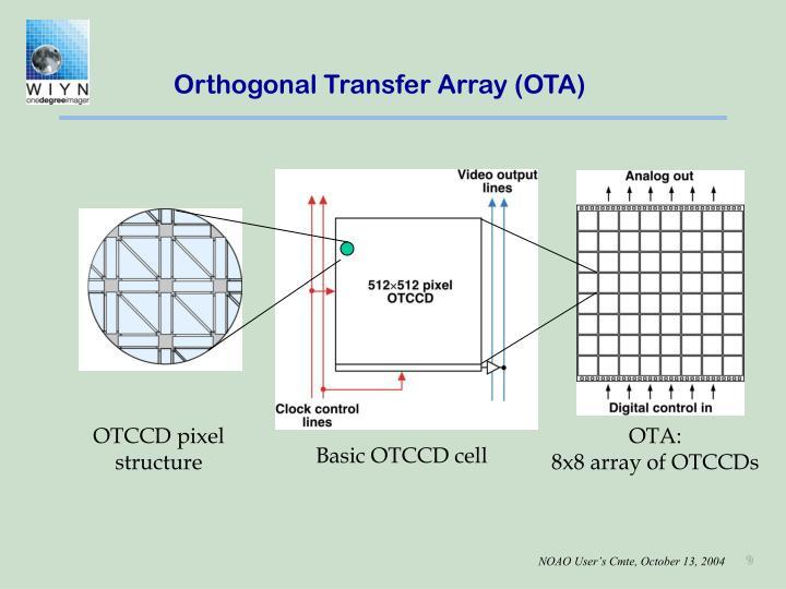 Orthogonal Transfer Array (OTA)