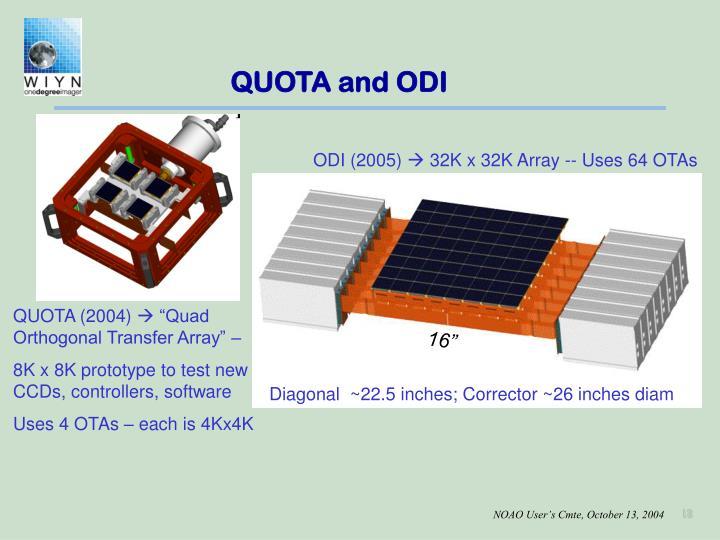 QUOTA and ODI