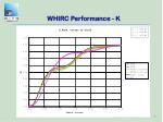 whirc performance k