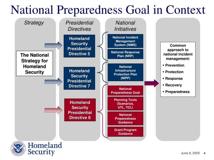 National Preparedness Goal in Context