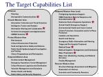 the target capabilities list