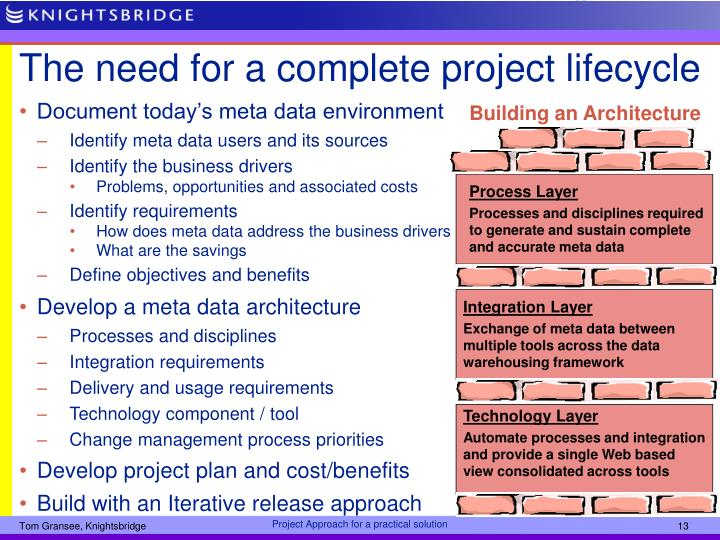 The need for a complete project lifecycle
