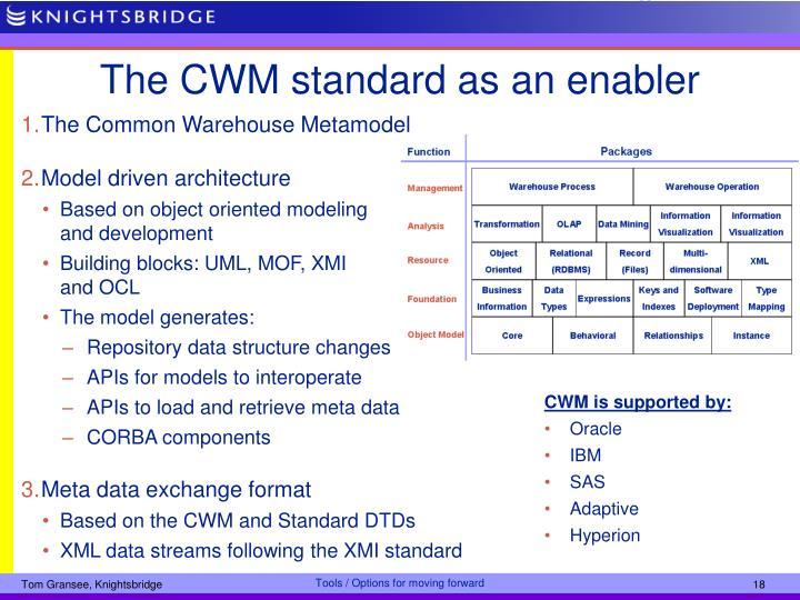 The CWM standard as an enabler