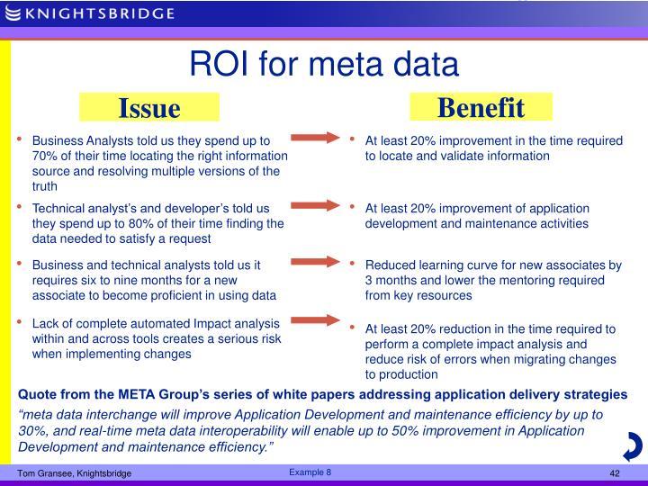 ROI for meta data