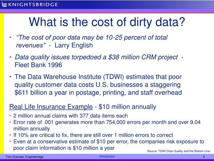 What is the cost of dirty data?