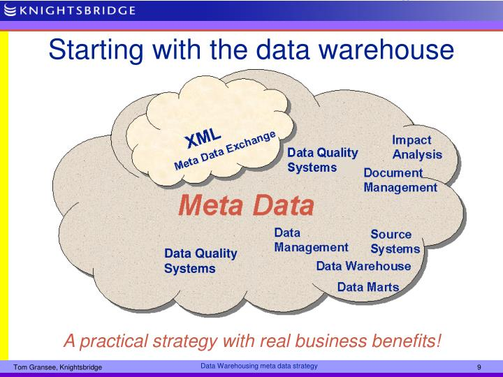 Starting with the data warehouse
