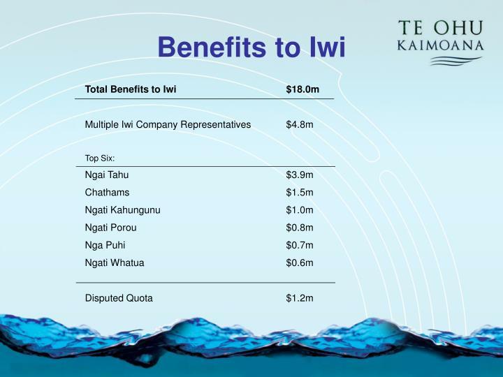 Benefits to Iwi