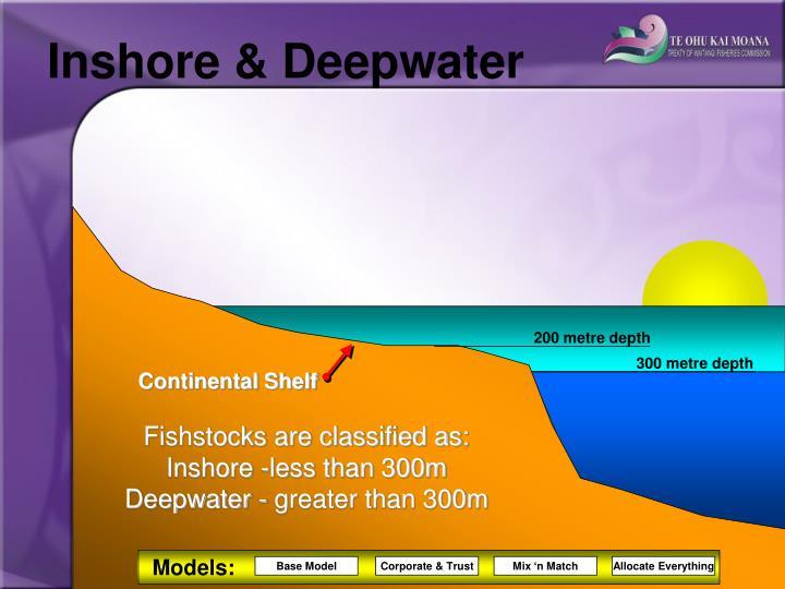 200 metre depth