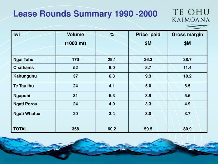 Lease Rounds Summary 1990 -2000