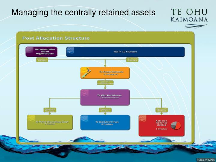 Managing the centrally retained assets