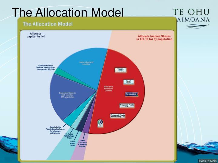 The Allocation Model