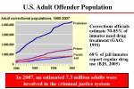 u s adult offender population